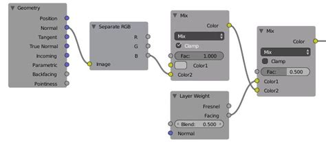 node js dust tutorial как добавить пыль на модель в blender