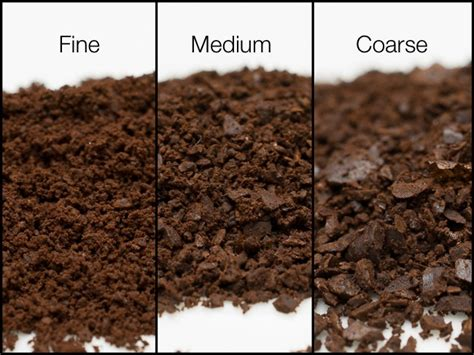 Manual Coffee Grinder Comparison (Thirst Friend, Ritual, and Bold Bean Architects)   I Need Coffee