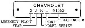 1946 1954 chevrolet model identification