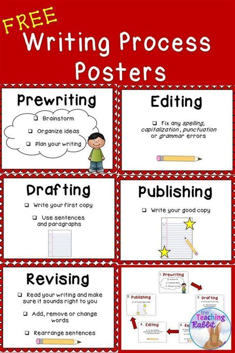 Themes For Process Essay | 25 best ideas about writing process on pinterest