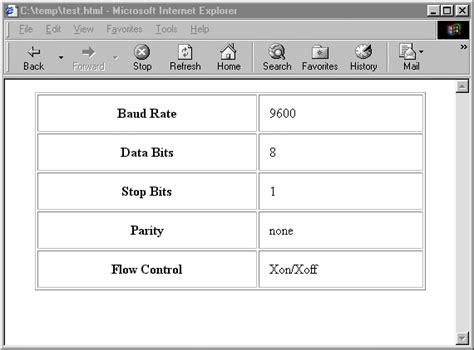 tutorial membuat website dengan notepad pdf cara membuat tabel di html echo indo weblog