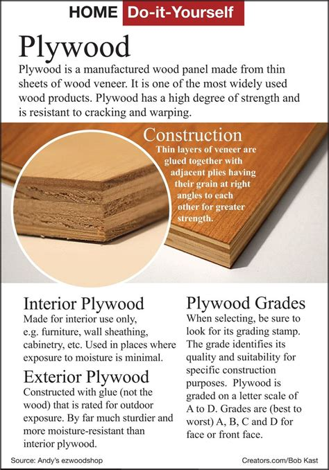 what is cabinet grade plywood woodwork buy plywood pdf plans