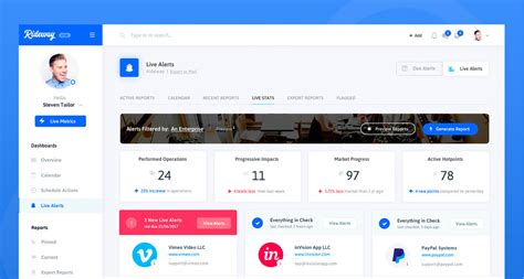 design it online dashboard design considerations and best practices