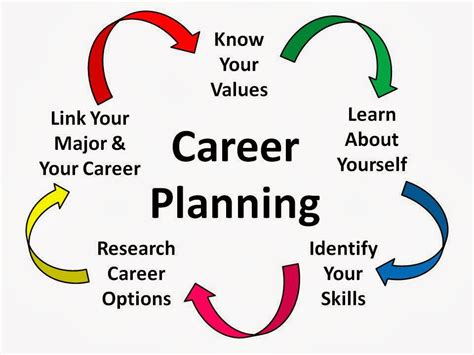 careering the pocket guide to exploring your future career books career quotes of inspiration for success in fullfill