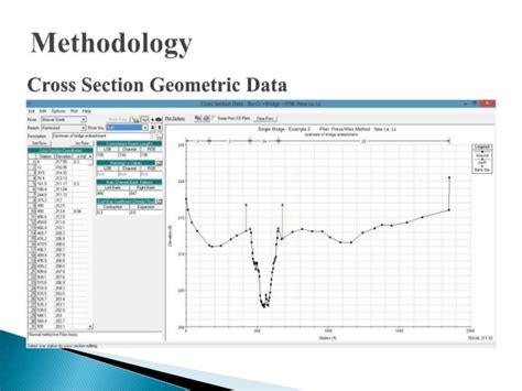 define cross sectional data hec ras tutorial on single bridge