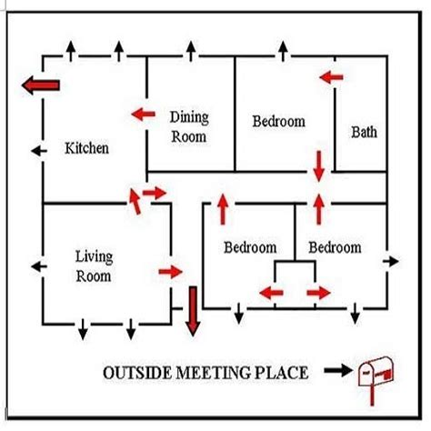 escape route template collection of exit plan exit strategy different