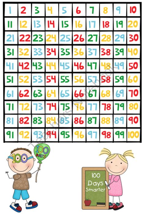 printable numbers 1 31 6 best images of colorful january printable numbers 1 31