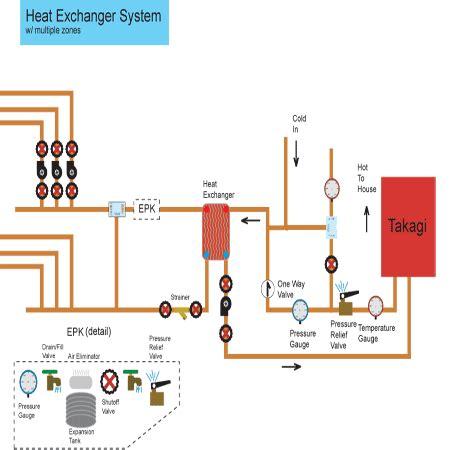 heatexmulti | radiant floor company