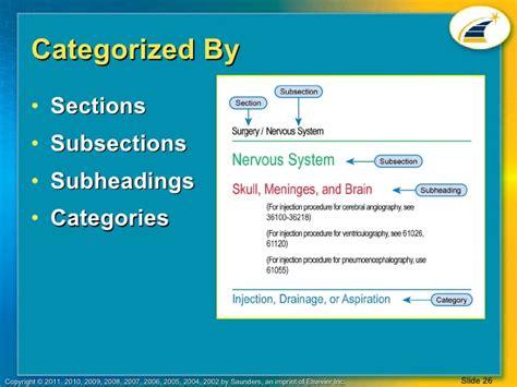 c section procedure code buck 2011 chapter 013