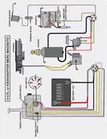 mercury marine wiring diagram marine mercury free wiring diagrams