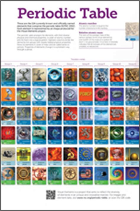 rsc org periodic table bookshop search