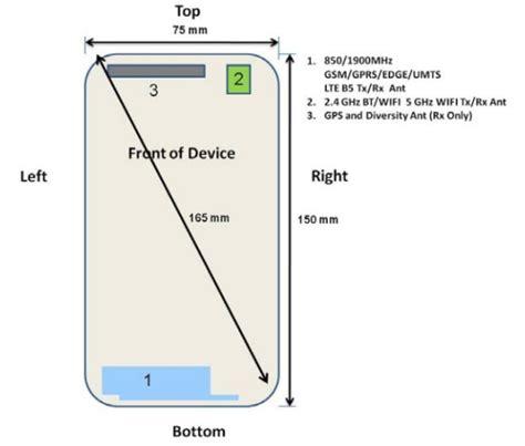 Samsung A7 Pulsa Noticia Todo A Punto Para La Llegada Samsung Galaxy A7