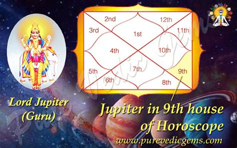 9th house jupiter in 9th house of horoscope