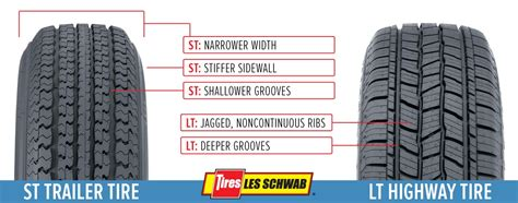 travel rubber sts trailer and tire do s and don ts les schwab tire centers