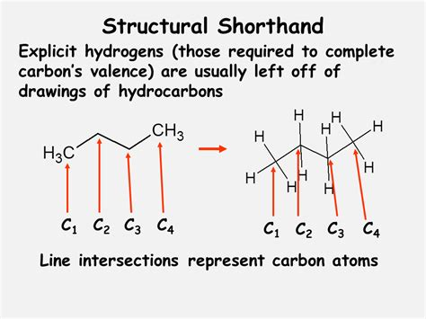 organic  biological molecules  chemistry