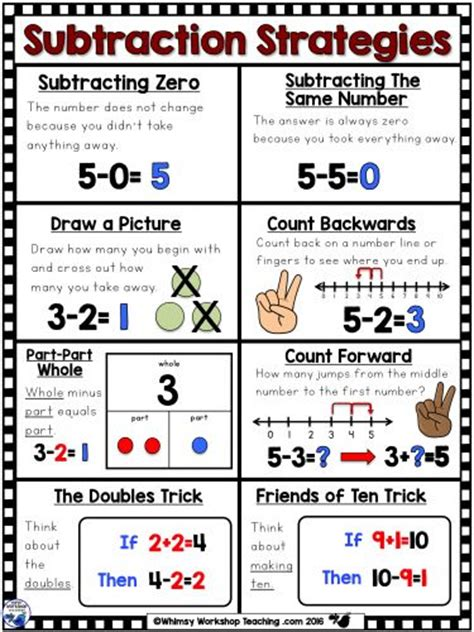 counting on addition strategy worksheets 3rd grade
