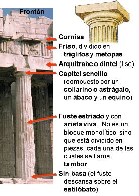 cornisa significado arquitectura orden d 243 arquitectura griega