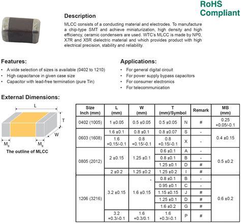 multicomp smd capacitor kit multicomp surface mount 0402 50v capacitors רכיבי אלקטרוניקה