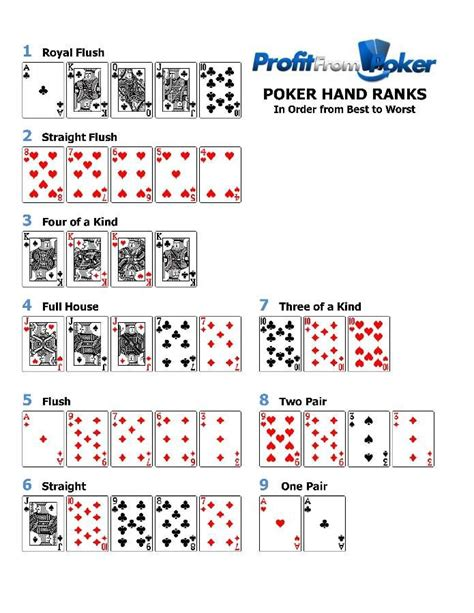 printable version of poker hands 53 best images about casino theme party on pinterest