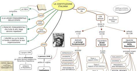costituzione europea testo mappe per la scuola la costituzione italiana
