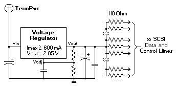 active termination resistor resistor pack zur terminierung eines syquest sq5110c wechselplattenlaufwerks reparaturen und