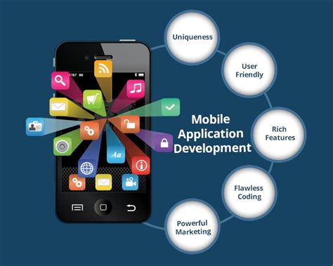 mobile apps mobile app development bring popularity for your business