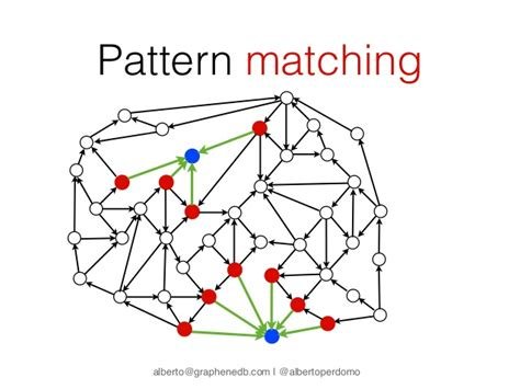 pattern matching neo4j leveraging relations at scale with neo4j