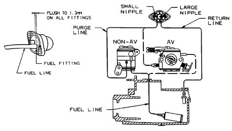 fuel line diagram for poulan chainsaw on a poulan chainsaw 18 quot 2175 fuel line routes