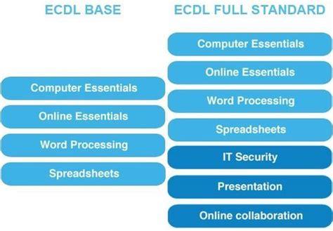 test ecdl modulo 7 ecdl patente europea computer iti quot v e marzotto