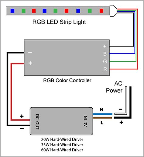 rgb light wiring diagram free wiring diagrams