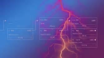 Network Lightning Understanding The Lightning Network Part 2 Creating The