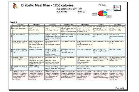 Sugar Detox Diet Plan India by A Diabetes Diet Chart Handy Diabetes Treatment