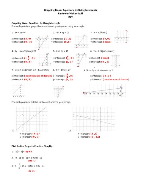 Point Slope Form Practice Worksheet by 28 Intercept Worksheet Worksheet Slope Intercept