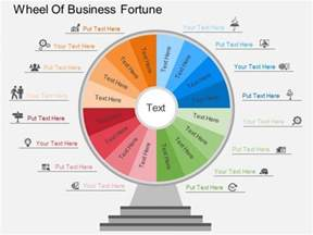 wheel of fortune powerpoint template gettlike