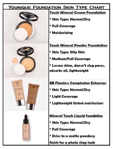best kind of foundation do you know what younique foundation you should use for your skin type let me help