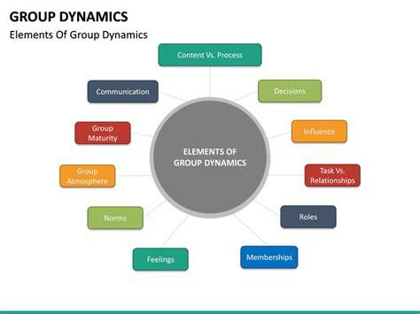 group dynamics powerpoint template sketchbubble