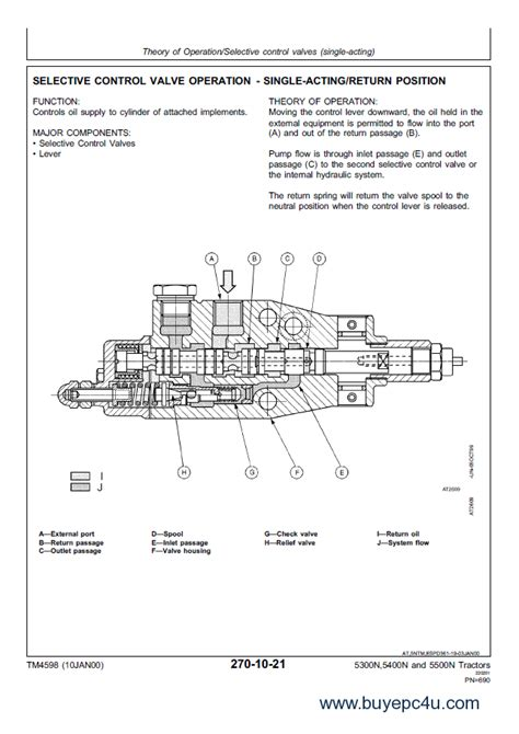 deere d wiring diagram