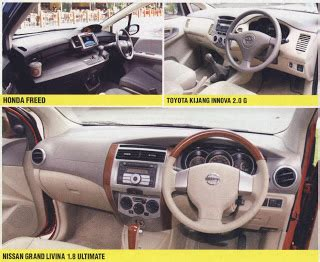 zonamobilindo honda freed vs toyota kijang innova vs
