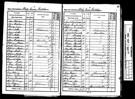 Workhouse Records Http Www Bel Napfamily Org Brentjbelnap Familyhistory Burdett 1871 England Census