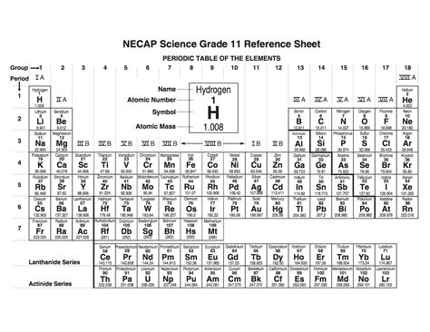 high chemistry periodic table periodic table hhs science skills handbook