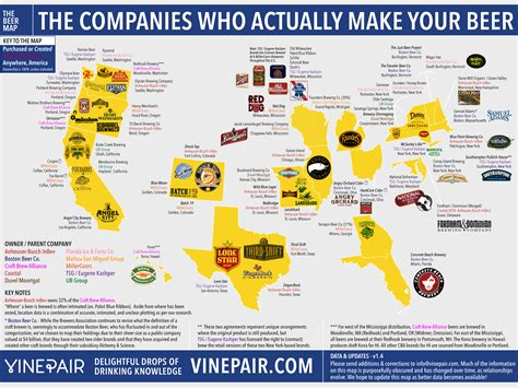 what company owns map the companies who actually make your beer vinepair