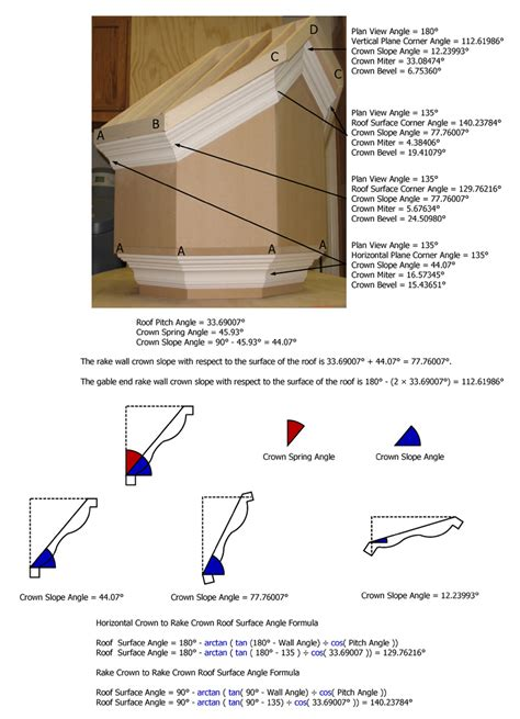 Crown Molding Angles Crown Angle Chart Images Frompo 1