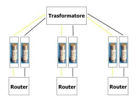 alimentatore router sostituire alimentatore router elettronica fai da te