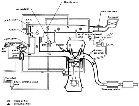 nissan nx 2000 wiring diagram get free image about