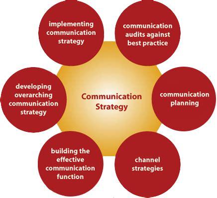 Komunikasi Organisasi Strategi by Pelatihan Strategi Komunikasi Komunikasi Praktis