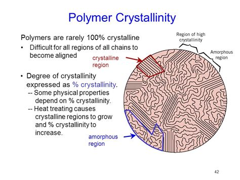 Polymers Chapter ppt video online download