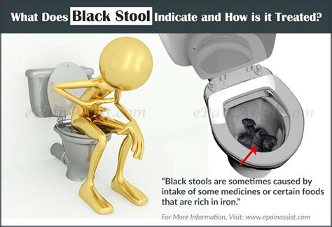 What Causes Black Tarry Stools In Humans by What Does Black Stool Indicate And How Is It Treated