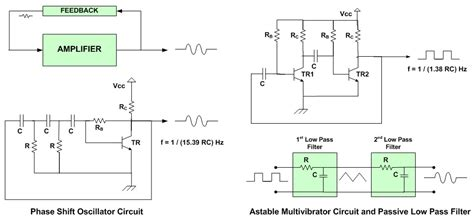 100 circuit diagram to generate pwm waveform