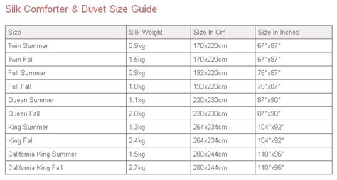 comforter size chart how do i find out the exact weight of the duvet comforter