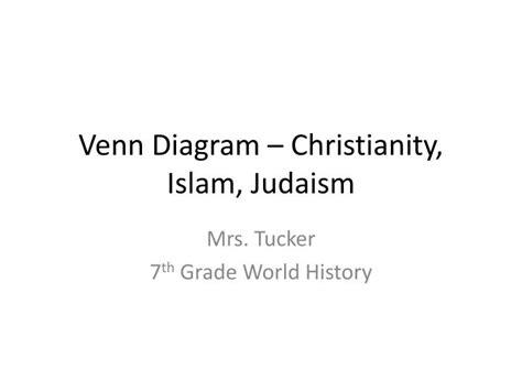 ppt venn diagram christianity islam judaism